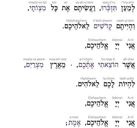 Transliteration of The Shema - Prayer